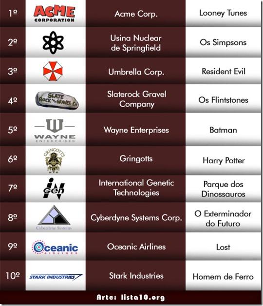 Empresas-que-não-existem