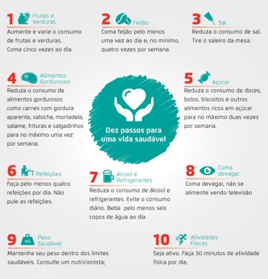 10passos_para_vida_saudavel.jpg